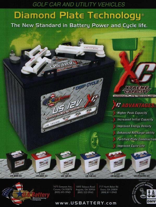 ballbet贝博网站原装进口US2200电池